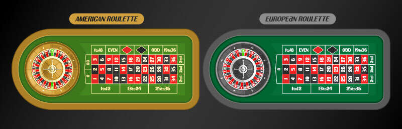 The Basic of The Game Roulette - American and European